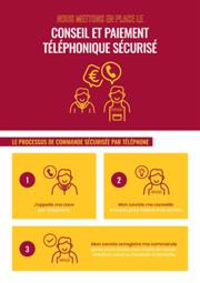 Prospectus NICOLAS ATHIS MONS : Conseil et paiement téléphonique sécurisé